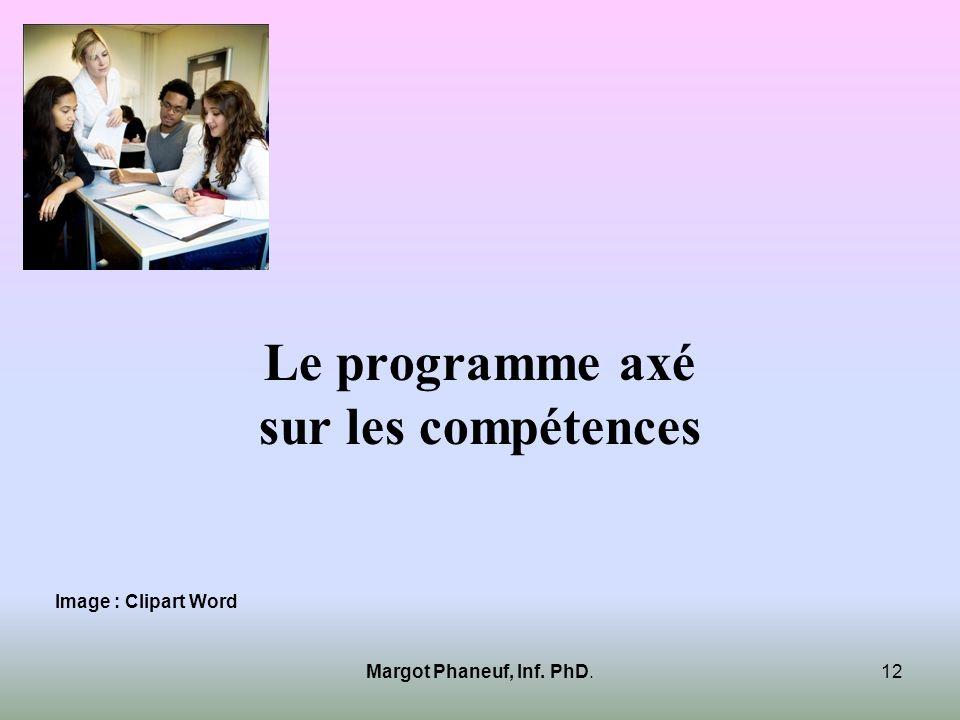 Le programme axé sur les compétences Image : Clipart Word 12Margot Phaneuf, Inf. PhD.