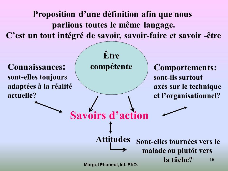 Lapplication aux soins des intentions éducatives du programme 180 A0 Margot Phaneuf, Inf. PhD. 19