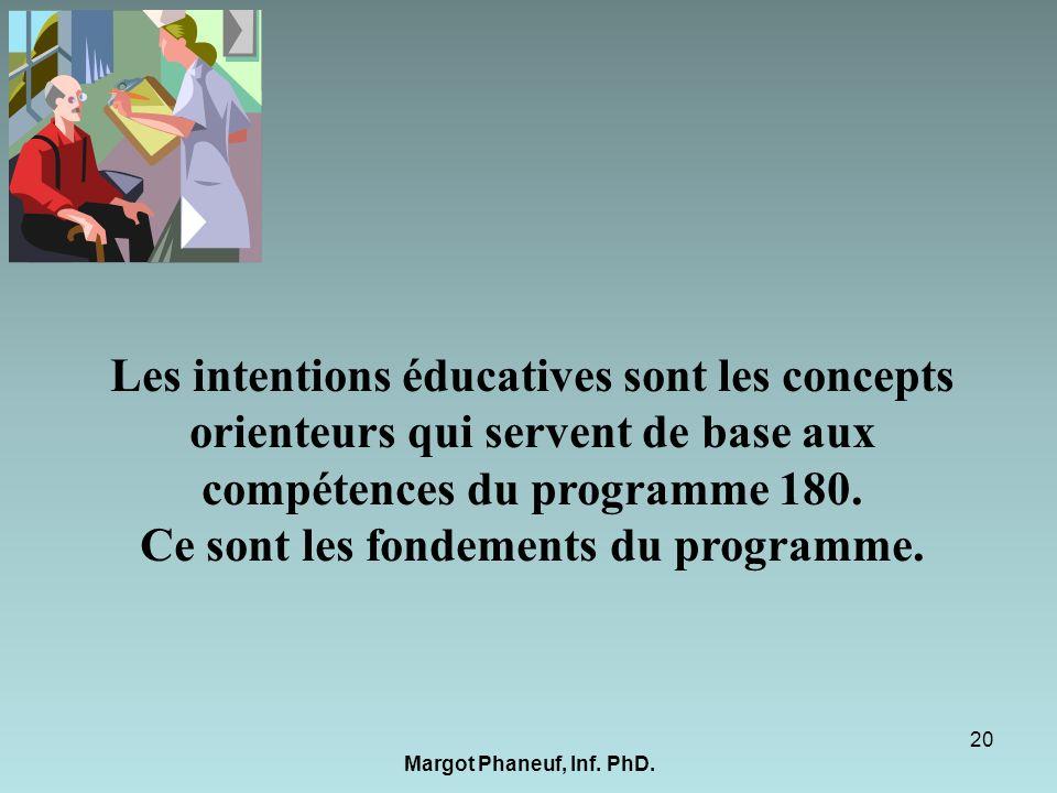Les intentions éducatives sont les concepts orienteurs qui servent de base aux compétences du programme 180. Ce sont les fondements du programme. 20 M