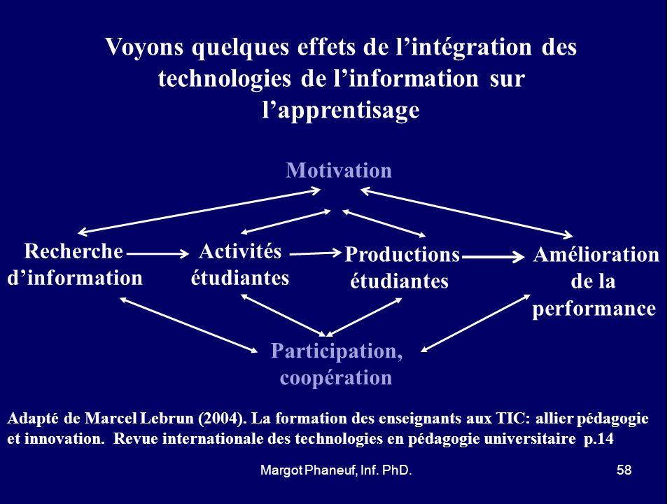 Voyons quelques effets de lintégration des technologies de linformation sur lapprentisage Recherche dinformation Activités étudiantes Productions étud
