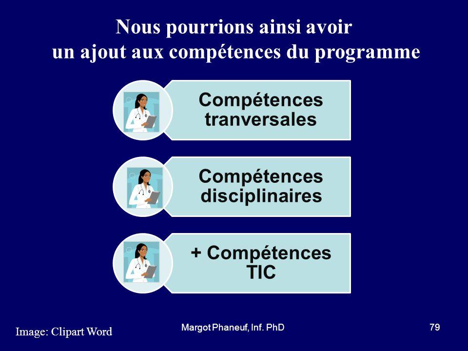 Compétences tranversales Compétences disciplinaires + Compétences TIC Nous pourrions ainsi avoir un ajout aux compétences du programme 79Margot Phaneu