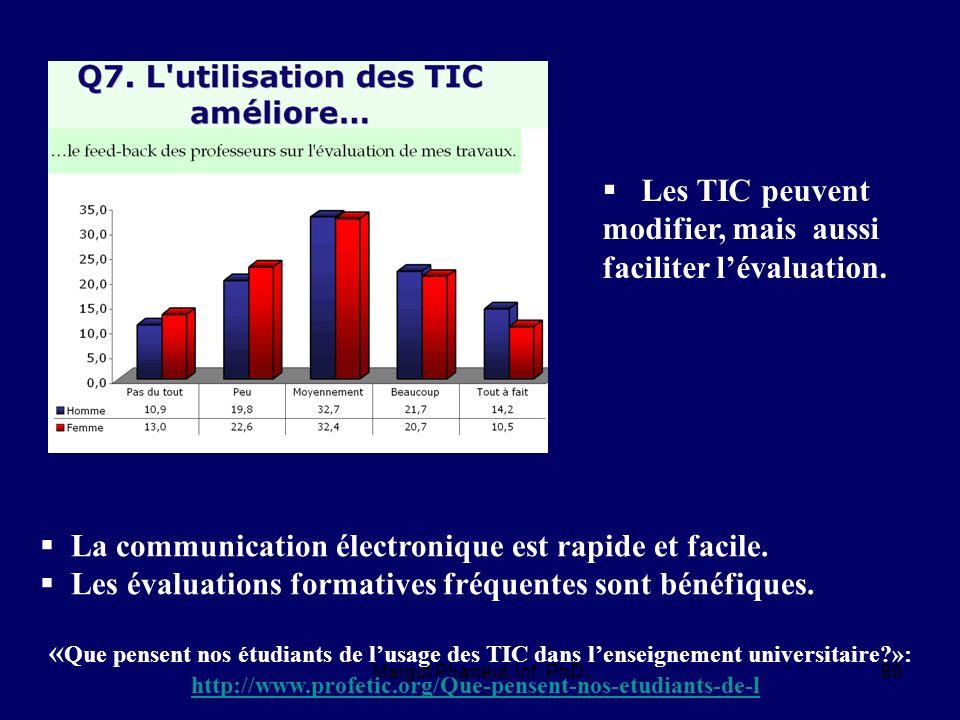 Les TIC peuvent modifier, mais aussi faciliter lévaluation. La communication électronique est rapide et facile. Les évaluations formatives fréquentes