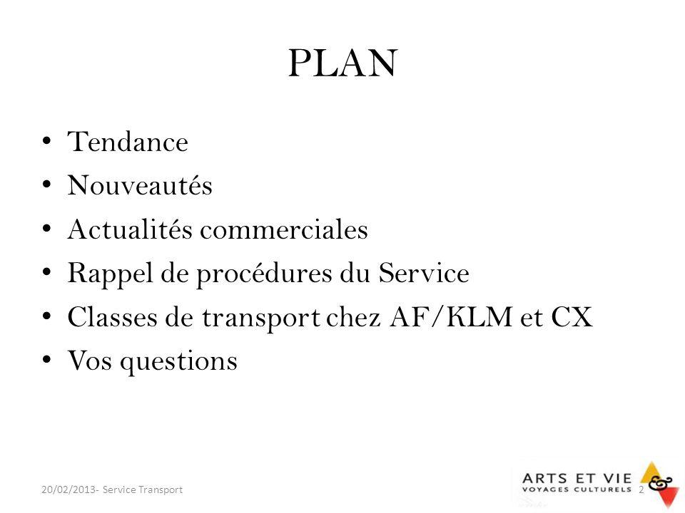 Tendance 2013 AF/KL partenaire aérien majeur dArts et Vie Actuellement, 12500 sièges réservés (500x25) Quels avantages pour nos clients .