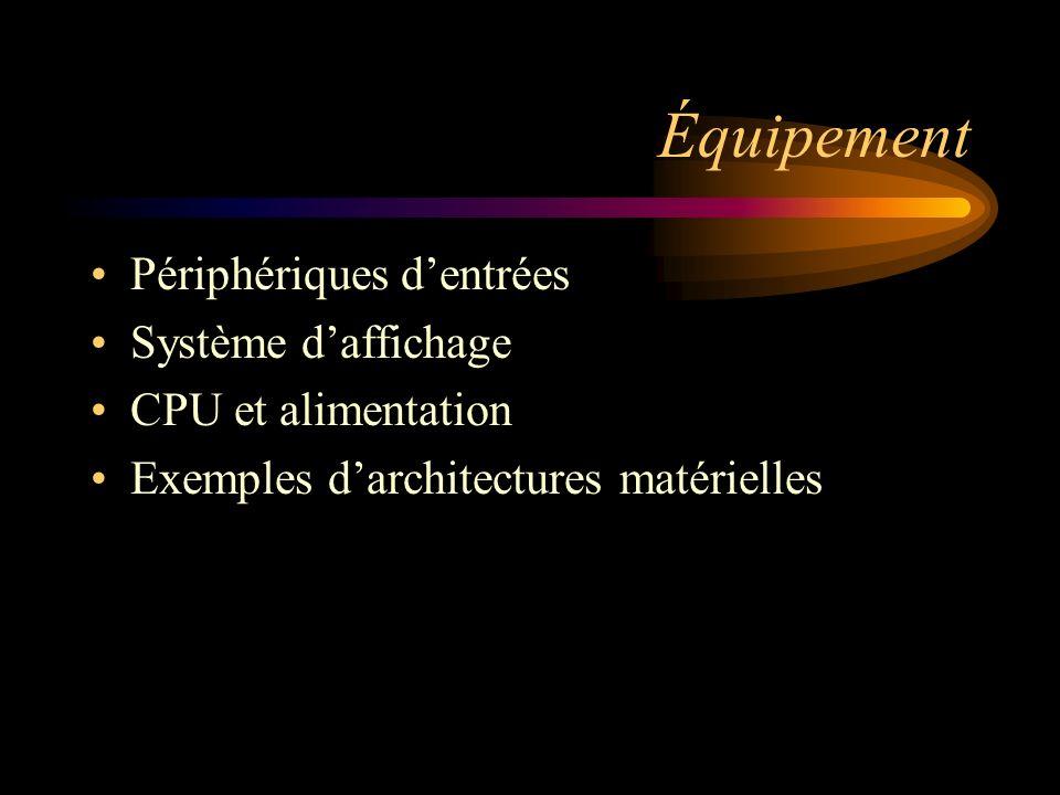 Équipement Périphériques dentrées Système daffichage CPU et alimentation Exemples darchitectures matérielles