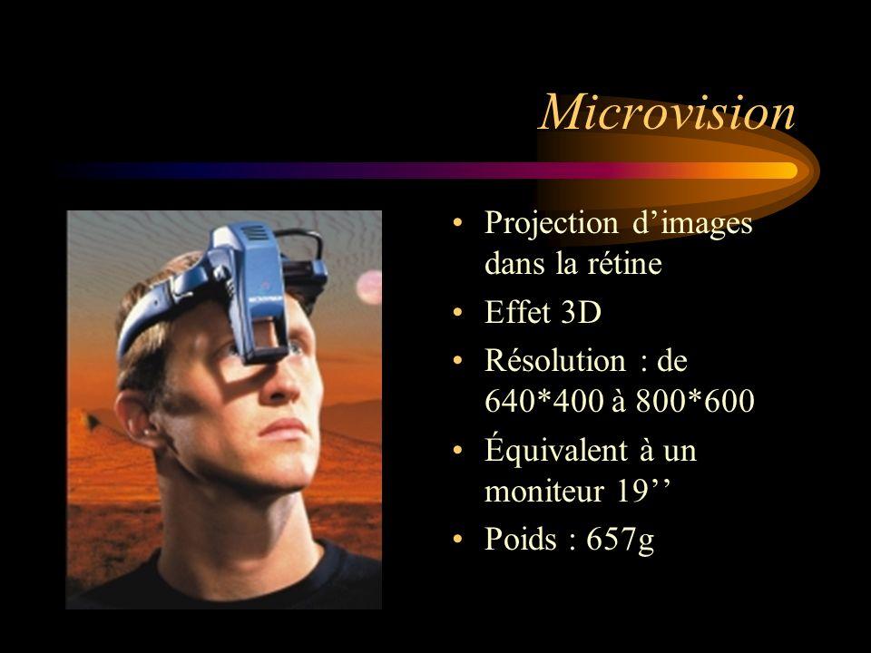 Microvision Projection dimages dans la rétine Effet 3D Résolution : de 640*400 à 800*600 Équivalent à un moniteur 19 Poids : 657g