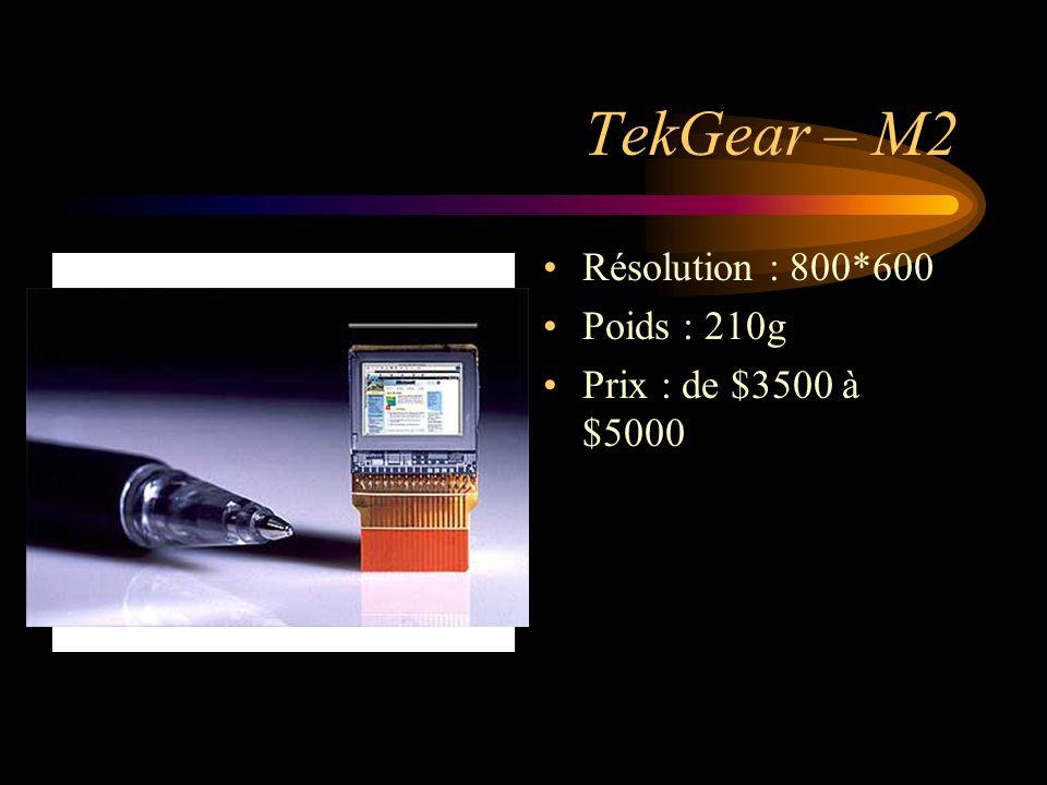 TekGear – M2 Résolution : 800*600 Poids : 210g Prix : de $3500 à $5000