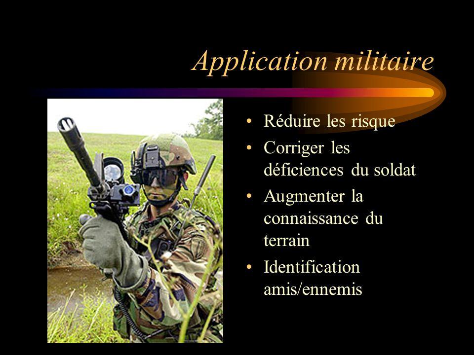 Application militaire Réduire les risque Corriger les déficiences du soldat Augmenter la connaissance du terrain Identification amis/ennemis