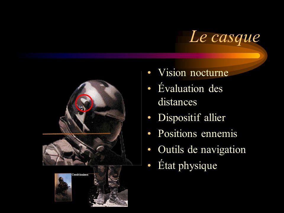 Le casque Vision nocturne Évaluation des distances Dispositif allier Positions ennemis Outils de navigation État physique