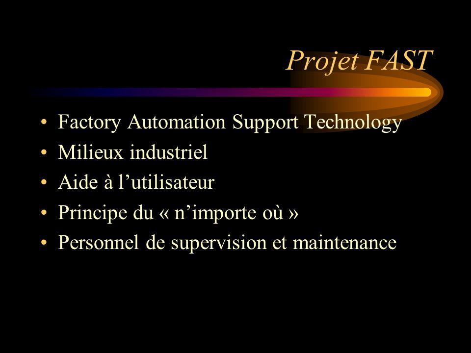 Projet FAST Factory Automation Support Technology Milieux industriel Aide à lutilisateur Principe du « nimporte où » Personnel de supervision et maintenance