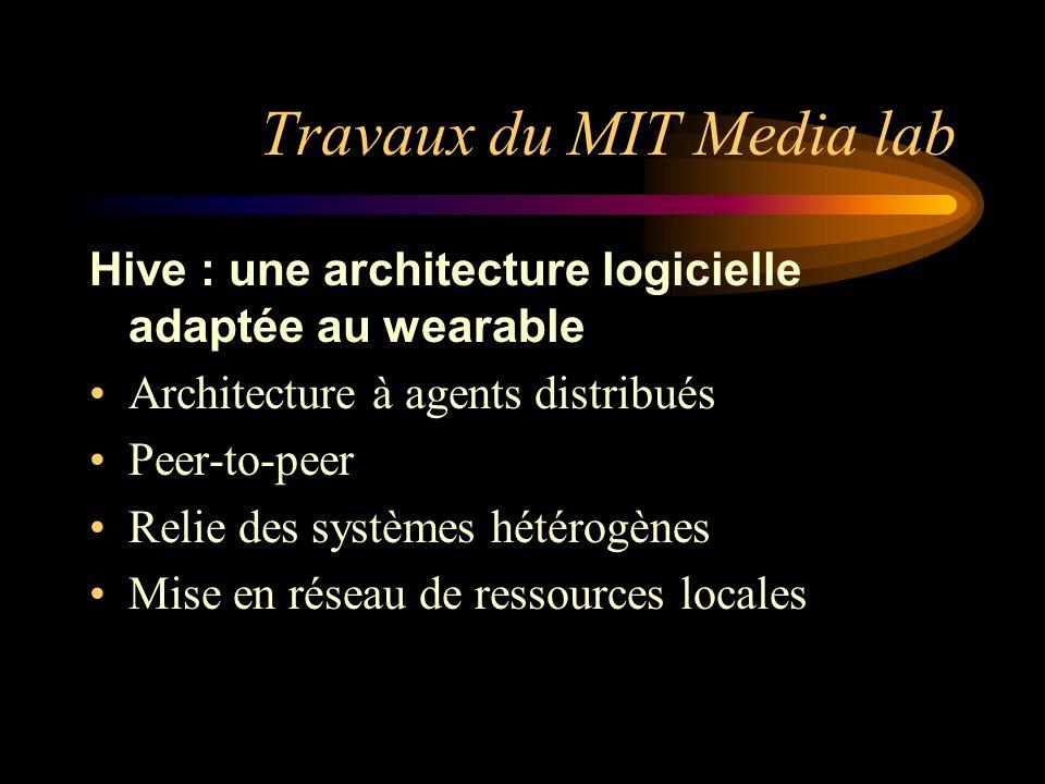Travaux du MIT Media lab Hive : une architecture logicielle adaptée au wearable Architecture à agents distribués Peer-to-peer Relie des systèmes hétérogènes Mise en réseau de ressources locales