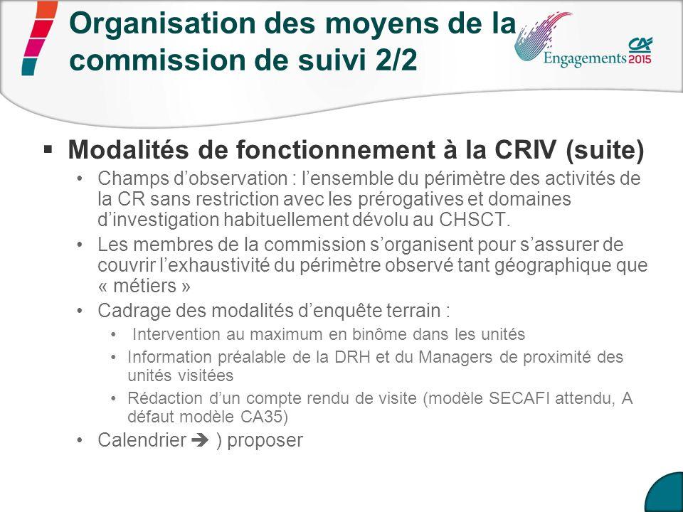 Organisation des moyens de la commission de suivi 2/2 Modalités de fonctionnement à la CRIV (suite) Champs dobservation : lensemble du périmètre des activités de la CR sans restriction avec les prérogatives et domaines dinvestigation habituellement dévolu au CHSCT.