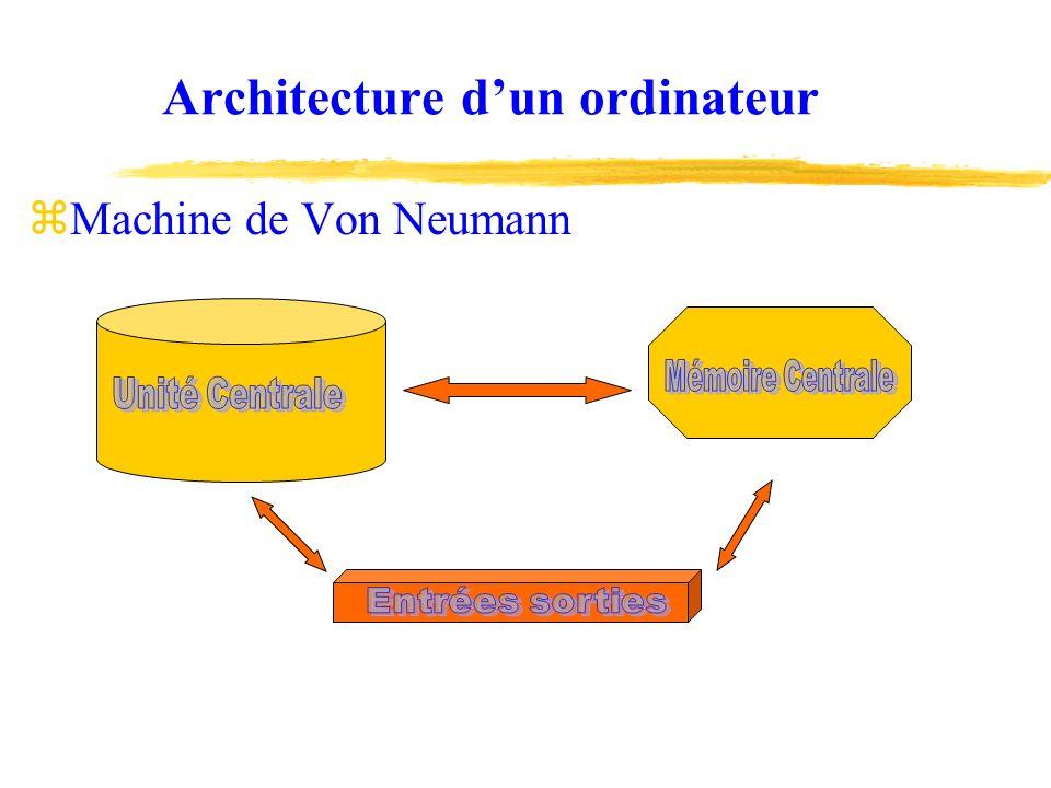 zMachine de Von Neumann