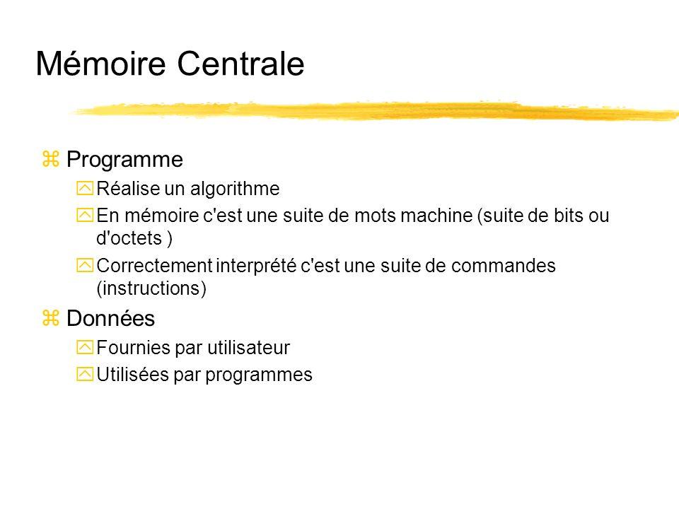 Mémoire Centrale zProgramme yRéalise un algorithme yEn mémoire c'est une suite de mots machine (suite de bits ou d'octets ) yCorrectement interprété c