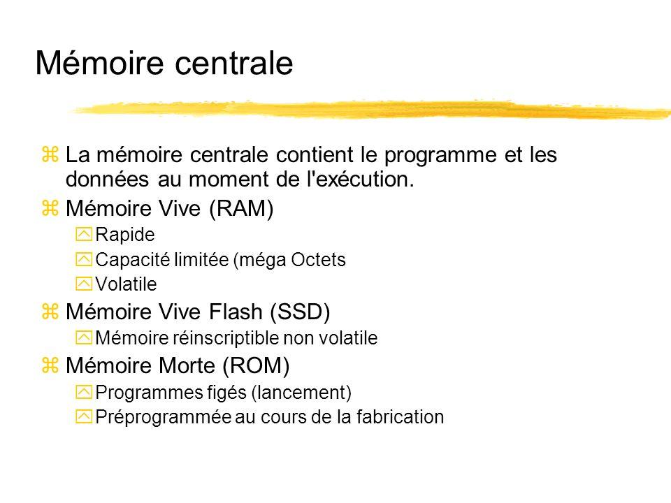Mémoire centrale zLa mémoire centrale contient le programme et les données au moment de l'exécution. zMémoire Vive (RAM) yRapide yCapacité limitée (mé
