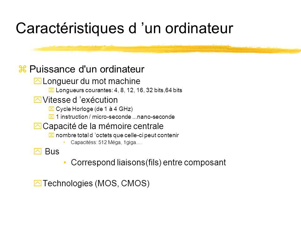 Caractéristiques d un ordinateur zPuissance d'un ordinateur yLongueur du mot machine xLongueurs courantes: 4, 8, 12, 16, 32 bits,64 bits yVitesse d ex