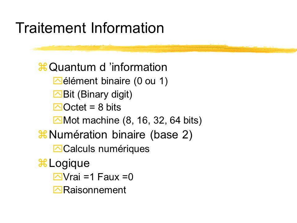 Traitement Information zQuantum d information yélément binaire (0 ou 1) yBit (Binary digit) yOctet = 8 bits yMot machine (8, 16, 32, 64 bits) zNumérat