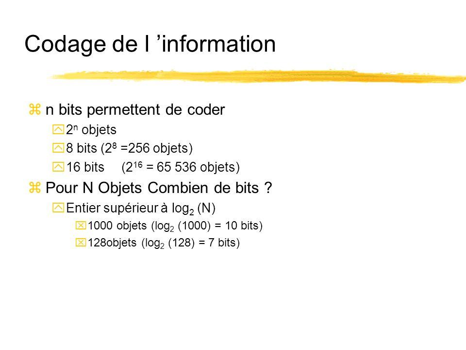 Codage de l information zn bits permettent de coder y2 n objets y8 bits (2 8 =256 objets) y16 bits(2 16 = 65 536 objets) zPour N Objets Combien de bit