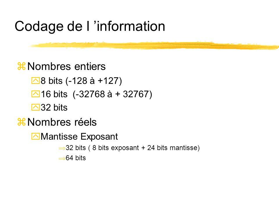 Codage de l information zNombres entiers y8 bits (-128 à +127) y16 bits(-32768 à + 32767) y32 bits zNombres réels yMantisse Exposant 32 bits ( 8 bits