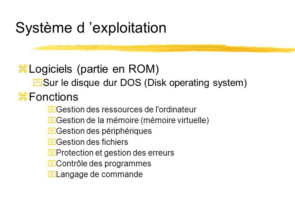 Système d exploitation zLogiciels (partie en ROM) ySur le disque dur DOS (Disk operating system) zFonctions xGestion des ressources de l'ordinateur xG