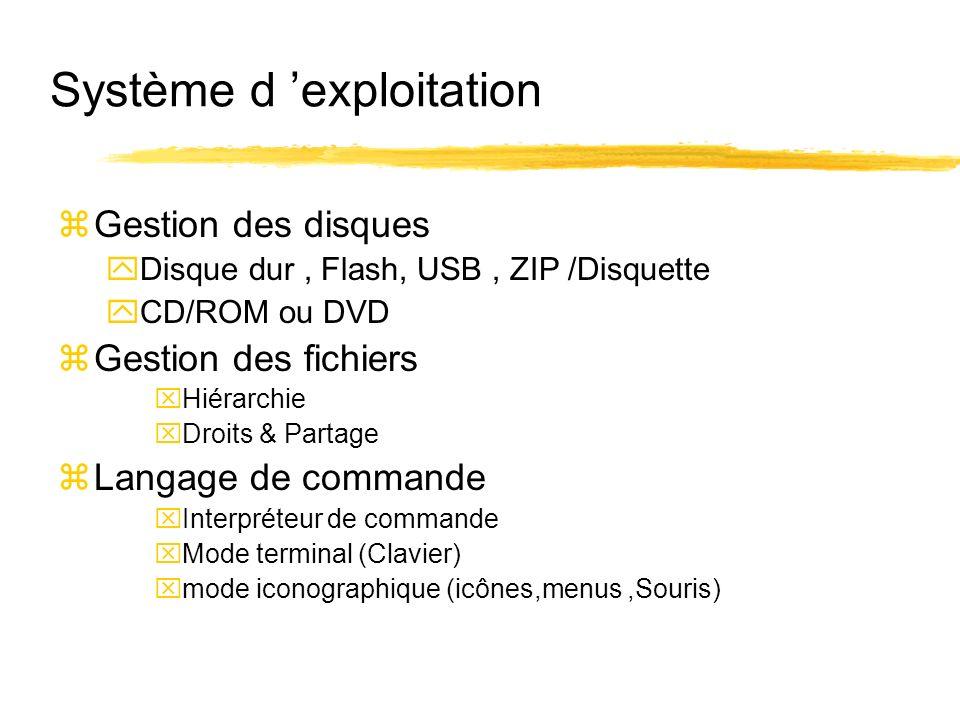 Système d exploitation zGestion des disques yDisque dur, Flash, USB, ZIP /Disquette yCD/ROM ou DVD zGestion des fichiers xHiérarchie xDroits & Partage