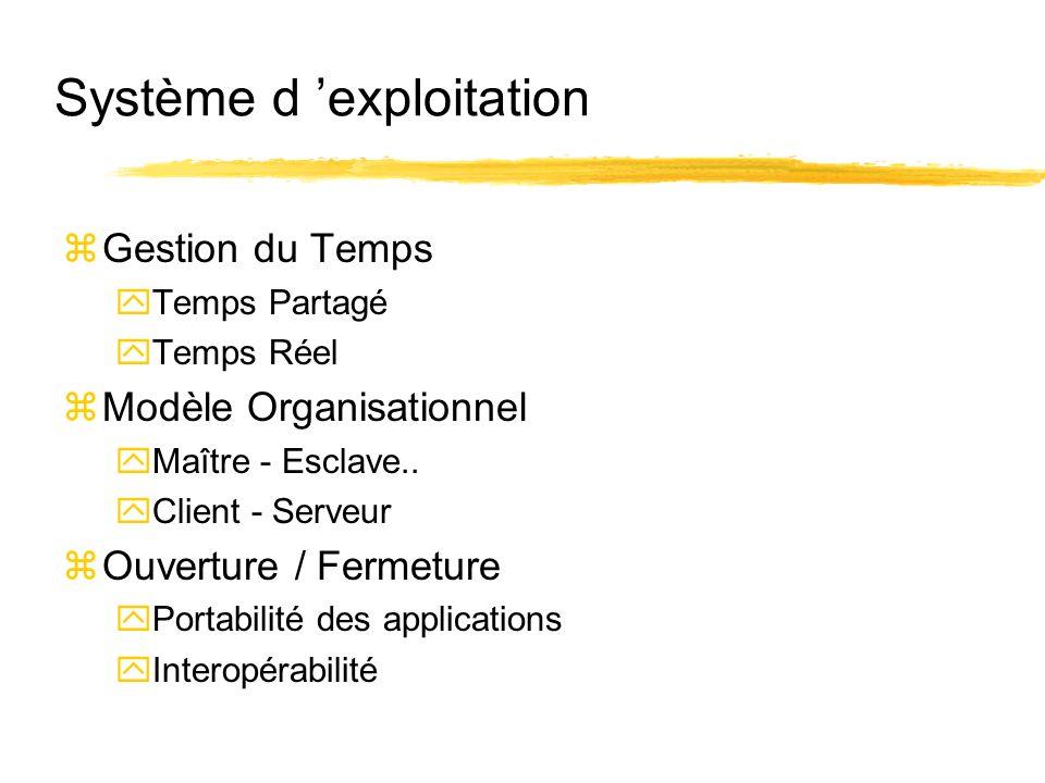 Système d exploitation zGestion du Temps yTemps Partagé yTemps Réel zModèle Organisationnel yMaître - Esclave.. yClient - Serveur zOuverture / Fermetu