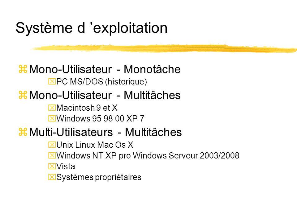 Système d exploitation zMono-Utilisateur - Monotâche xPC MS/DOS (historique) zMono-Utilisateur - Multitâches xMacintosh 9 et X xWindows 95 98 00 XP 7