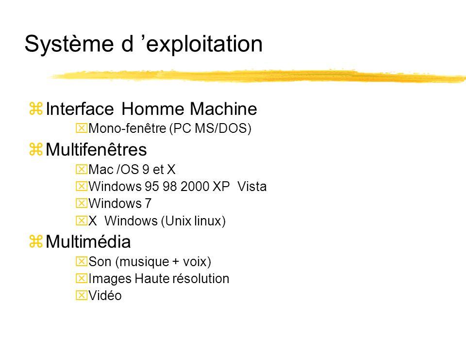 Système d exploitation zInterface Homme Machine xMono-fenêtre (PC MS/DOS) zMultifenêtres xMac /OS 9 et X xWindows 95 98 2000 XP Vista xWindows 7 xX Wi