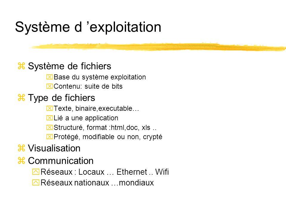 Système d exploitation zSystème de fichiers xBase du système exploitation xContenu: suite de bits zType de fichiers xTexte, binaire,executable… xLié a