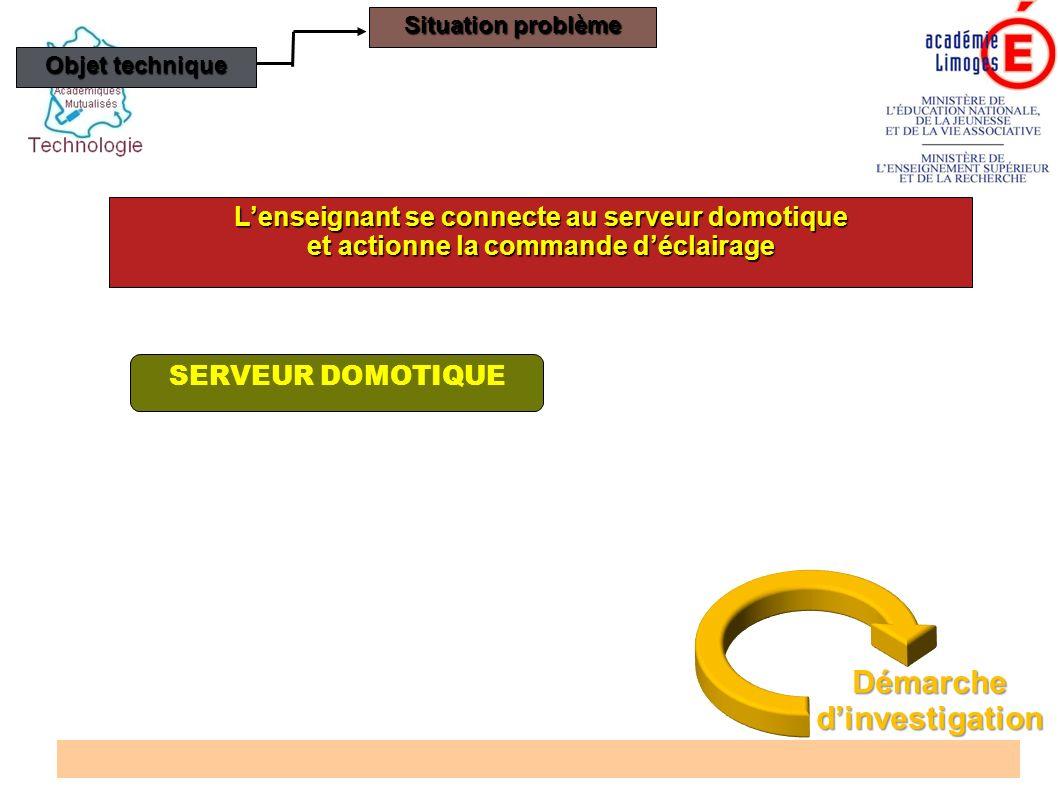 Lenseignant se connecte au serveur domotique et actionne la commande déclairage SERVEUR DOMOTIQUE Situation problème Objet technique