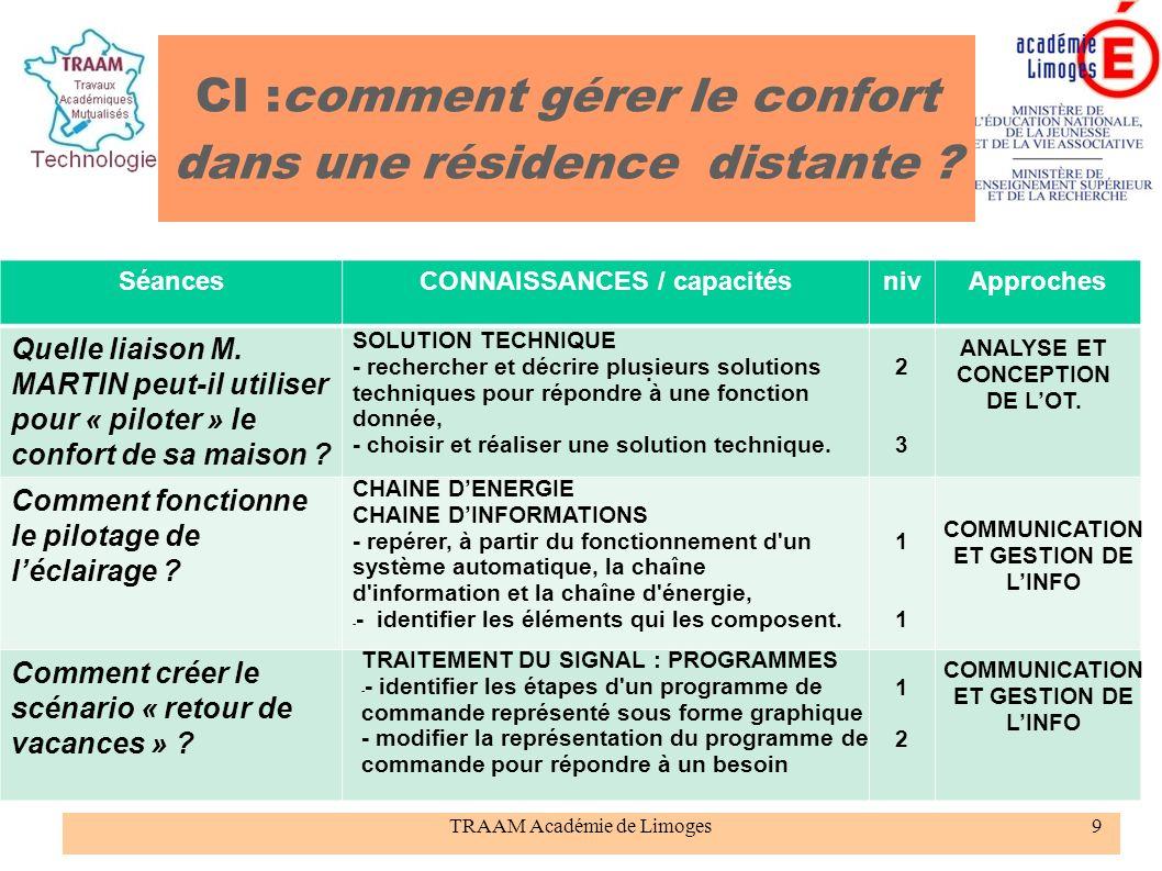 TRAAM Académie de Limoges9 CI :comment gérer le confort dans une résidence distante ? SéancesCONNAISSANCES / capacitésnivApproches Quelle liaison M. M