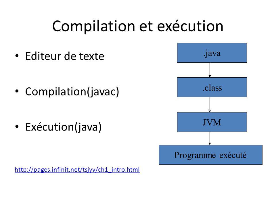Compilation et exécution Editeur de texte Compilation(javac) Exécution(java) http://pages.infinit.net/tsjyv/ch1_intro.html.java.class JVM Programme ex