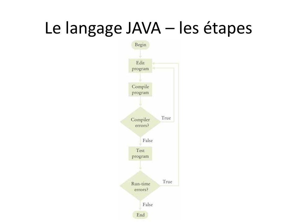 Le langage JAVA – les étapes