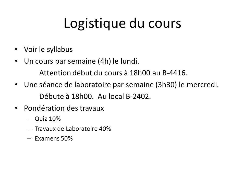 Logistique du cours Voir le syllabus Un cours par semaine (4h) le lundi. Attention début du cours à 18h00 au B-4416. Une séance de laboratoire par sem