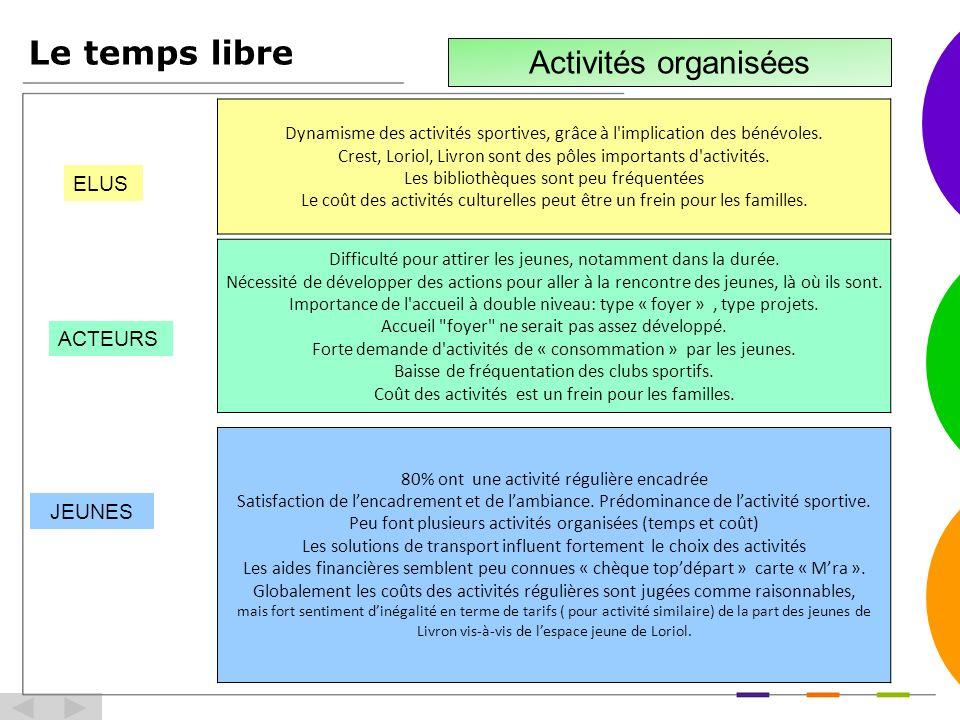 Le temps libre ELUS ACTEURS JEUNES Dynamisme des activités sportives, grâce à l implication des bénévoles.