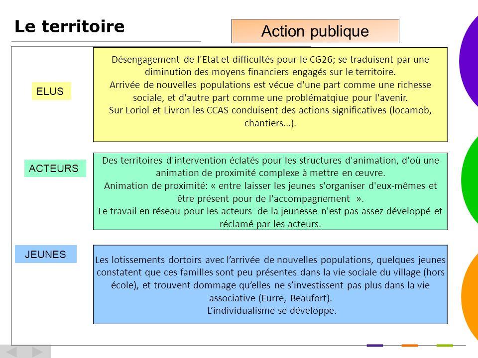 Le territoire ELUS ACTEURS JEUNES Désengagement de l Etat et difficultés pour le CG26; se traduisent par une diminution des moyens financiers engagés sur le territoire.