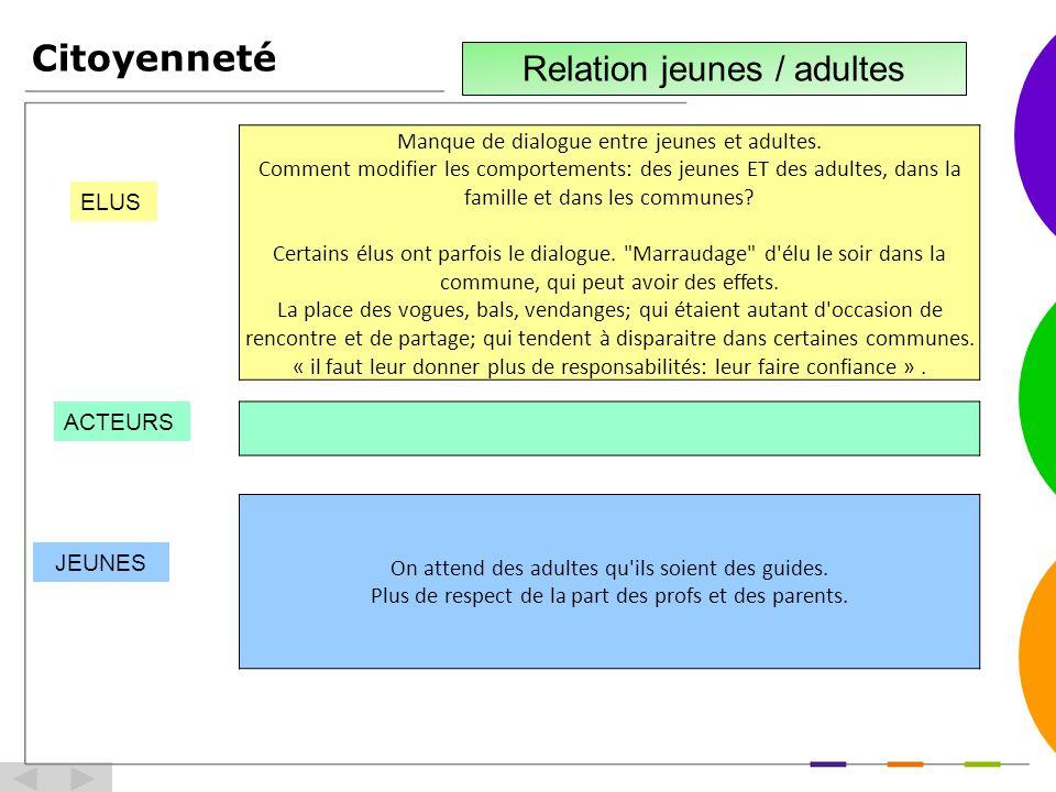 Citoyenneté ELUS ACTEURS JEUNES Manque de dialogue entre jeunes et adultes.