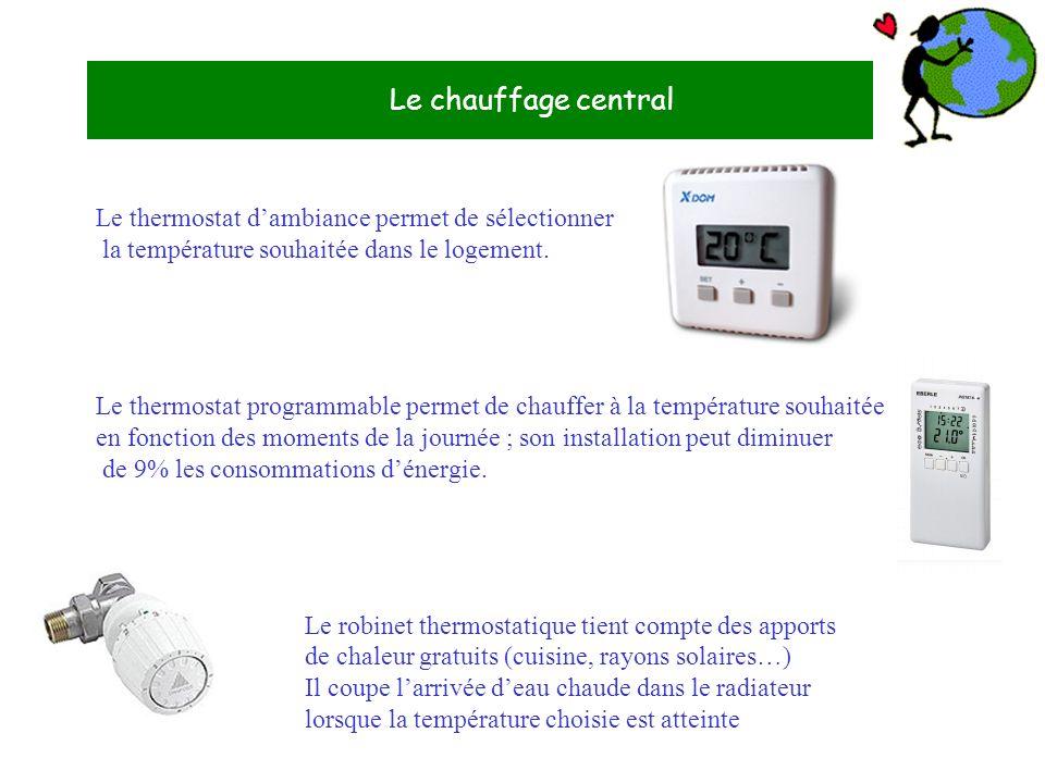 Le chauffage central Le thermostat dambiance permet de sélectionner la température souhaitée dans le logement. Le thermostat programmable permet de ch