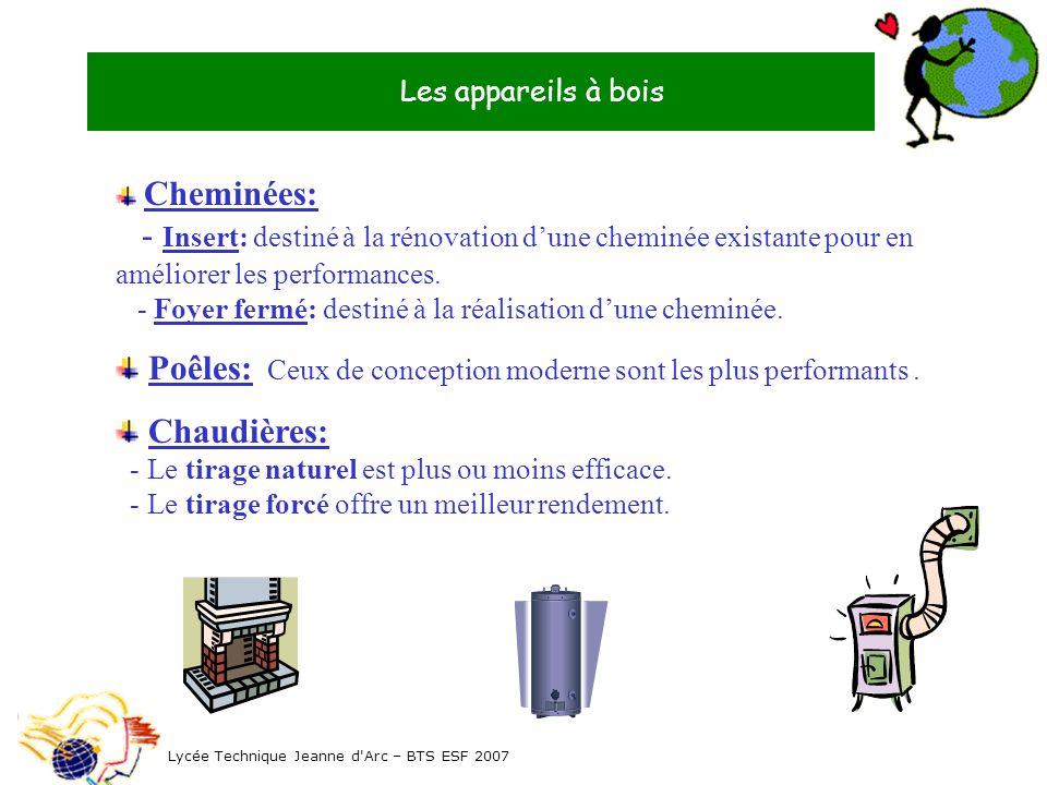 Les appareils à bois Lycée Technique Jeanne d'Arc – BTS ESF 2007 Cheminées: - Insert: destiné à la rénovation dune cheminée existante pour en améliore