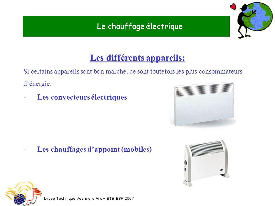 Le chauffage électrique Les différents appareils: Si certains appareils sont bon marché, ce sont toutefois les plus consommateurs dénergie: -Les conve