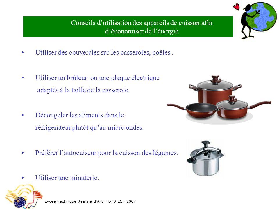 Conseils dutilisation des appareils de cuisson afin déconomiser de lénergie Utiliser des couvercles sur les casseroles, poêles. Utiliser un brûleur ou