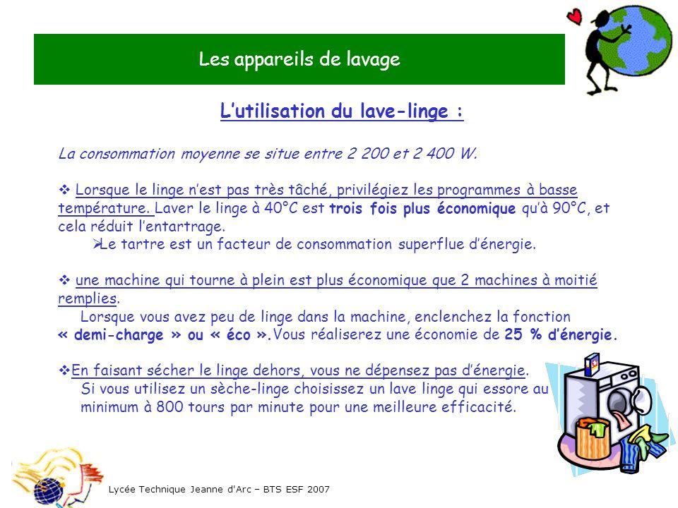 Les appareils de lavage Lycée Technique Jeanne d'Arc – BTS ESF 2007 Lutilisation du lave-linge : La consommation moyenne se situe entre 2 200 et 2 400