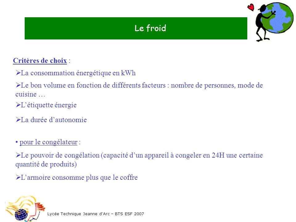 Le froid Critères de choix : Lycée Technique Jeanne d'Arc – BTS ESF 2007 La consommation énergétique en kWh Le bon volume en fonction de différents fa
