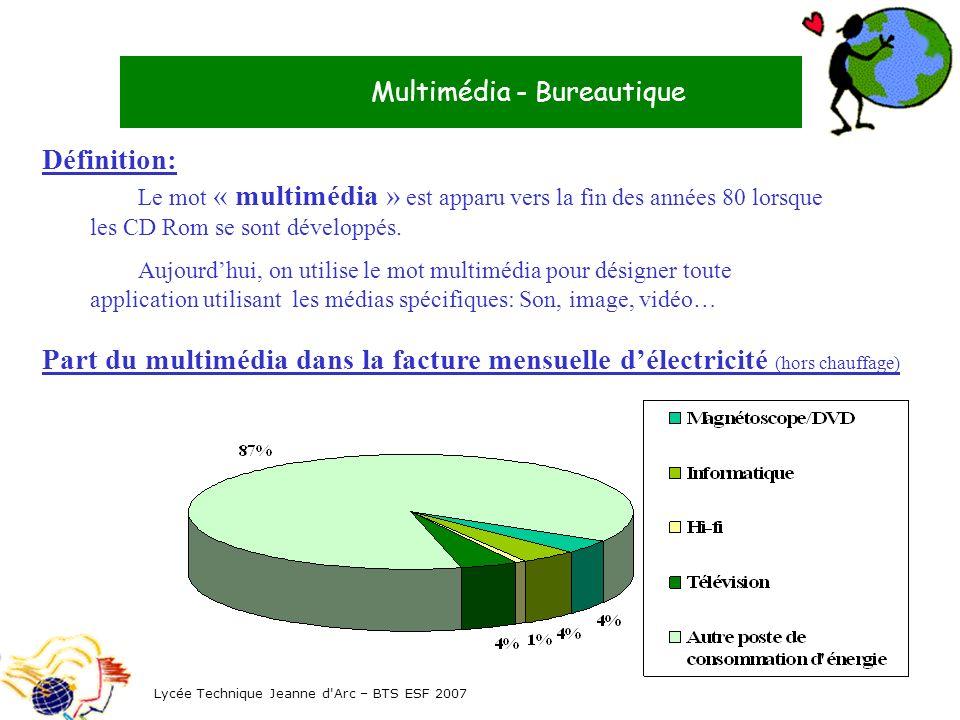 Multimédia - Bureautique Définition: Le mot « multimédia » est apparu vers la fin des années 80 lorsque les CD Rom se sont développés. Aujourdhui, on