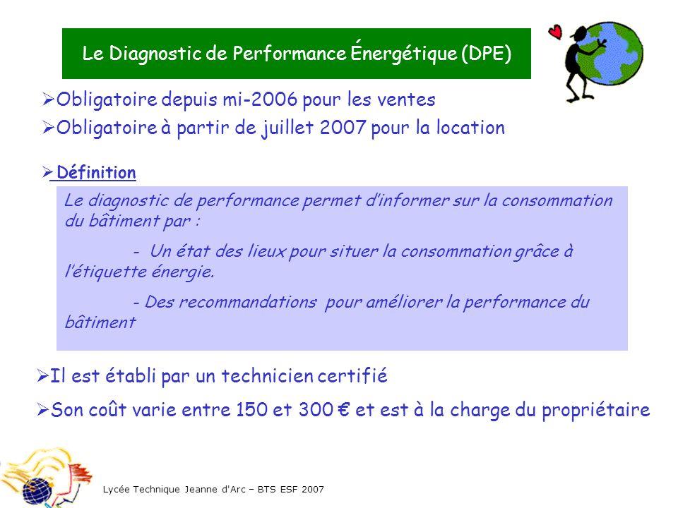 Obligatoire depuis mi-2006 pour les ventes Obligatoire à partir de juillet 2007 pour la location Définition Le diagnostic de performance permet dinfor