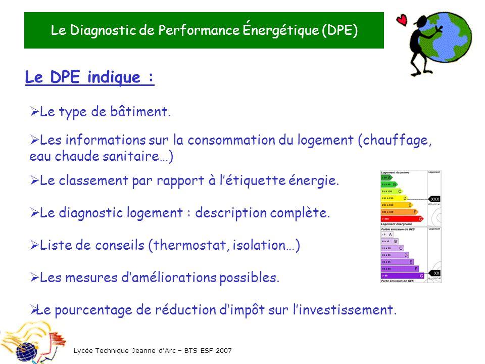 Lycée Technique Jeanne d'Arc – BTS ESF 2007 Le Diagnostic de Performance Énergétique (DPE) Le DPE indique : Le type de bâtiment. Les informations sur