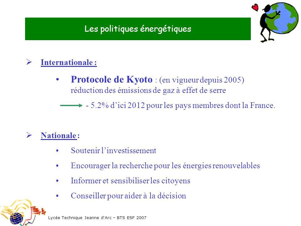 Les politiques énergétiques Internationale : Protocole de Kyoto : (en vigueur depuis 2005) réduction des émissions de gaz à effet de serre - 5.2% dici