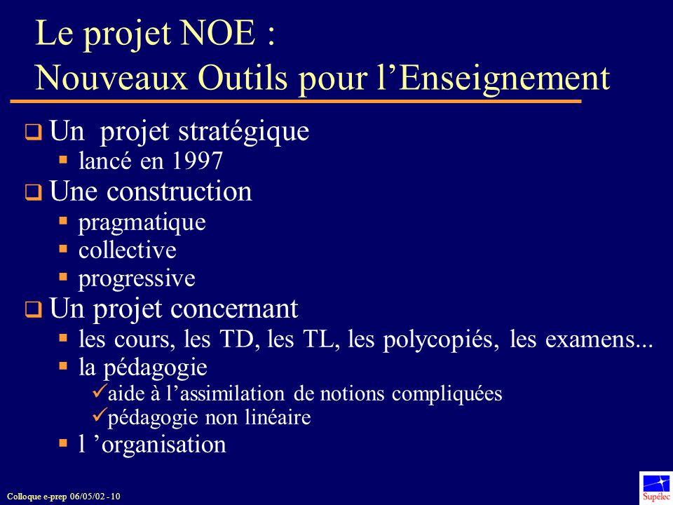 Colloque e-prep 06/05/02 - 10 Le projet NOE : Nouveaux Outils pour lEnseignement Un projet stratégique lancé en 1997 Une construction pragmatique coll