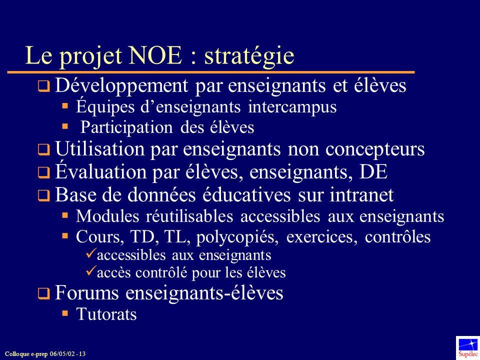 Colloque e-prep 06/05/02 - 13 Le projet NOE : stratégie Développement par enseignants et élèves Équipes denseignants intercampus Participation des élè