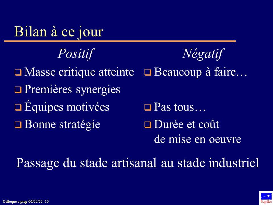 Colloque e-prep 06/05/02 - 15 Bilan à ce jour Positif Masse critique atteinte Premières synergies Équipes motivées Bonne stratégie Négatif Beaucoup à