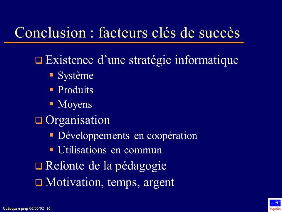 Colloque e-prep 06/05/02 - 16 Conclusion : facteurs clés de succès Existence dune stratégie informatique Système Produits Moyens Organisation Développ